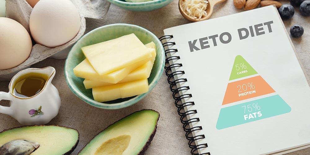 Co znamená keto dieta? Vše o ketonové dietě - Shutterstock
