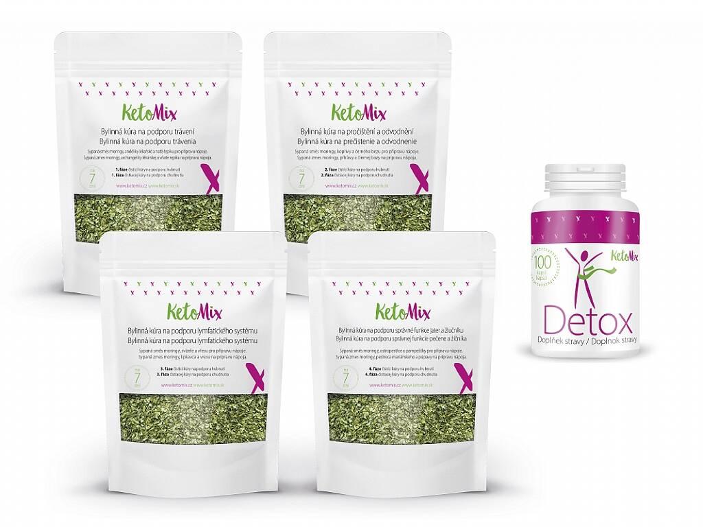 KetoMix Detox balíček – Detox kapsule + Bylinná kúra na podporu chudnutia – sypaná zmes